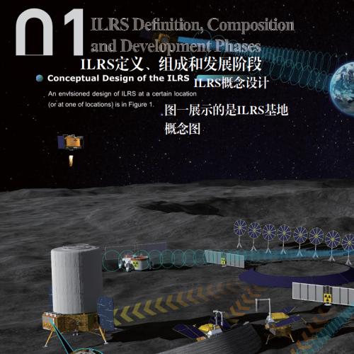 中俄联手,建造月球基地