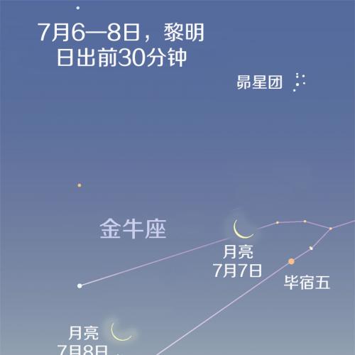 未来一周天象预报(2021.7.4-7.10)