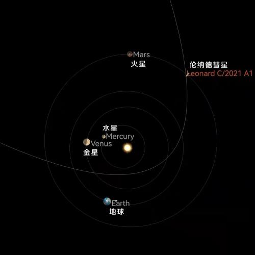 金星和彗星要相撞?激情四射还是硝烟四起?