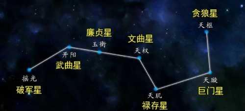 天文小知识:中秋赏月时别忘了看一看旁边的它