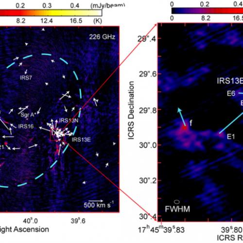 用ALMA望远镜观察围绕银河系中心黑洞运动的恒星