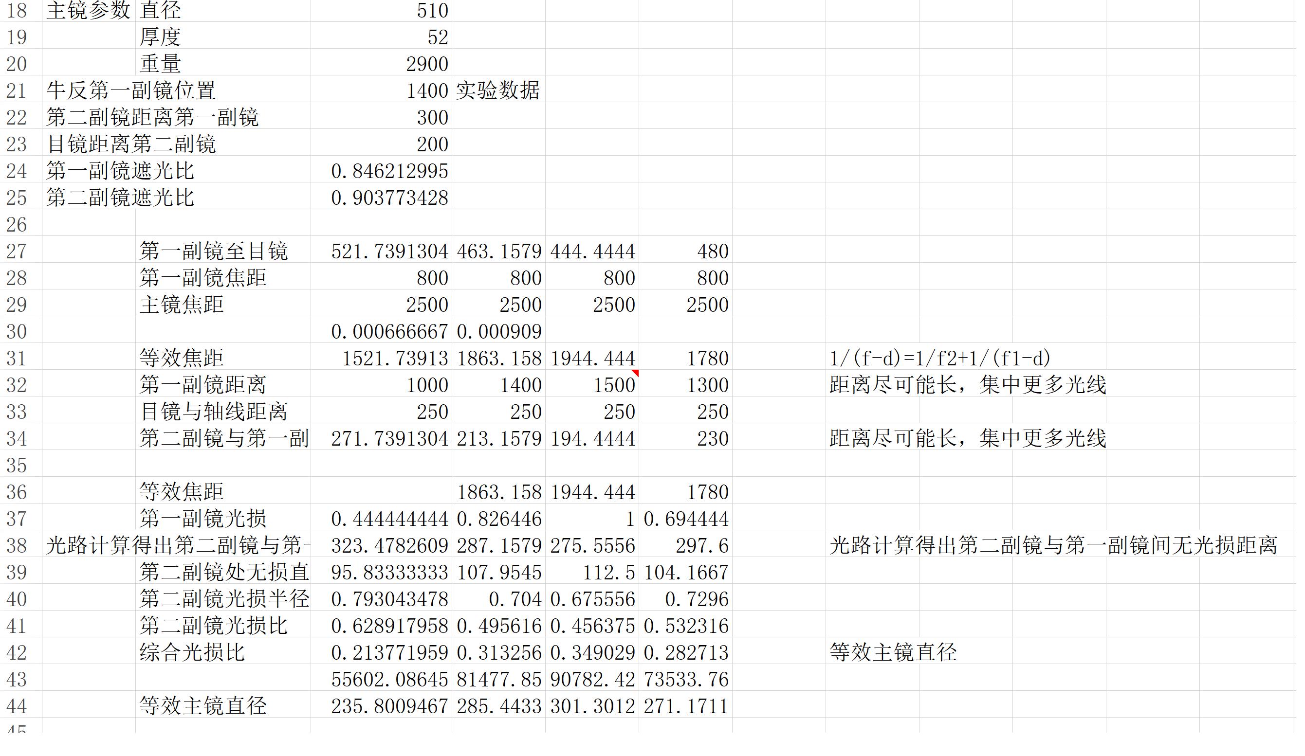 2片副镜计算图.png