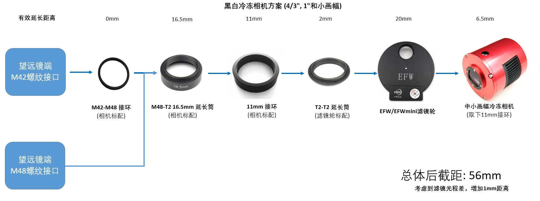 Cooled Mono Camera solution(中文).jpg