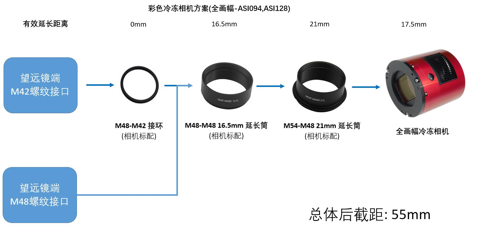 Cooled Color Camera solution(Full frame-ASI094,ASI128)(中文).jpg