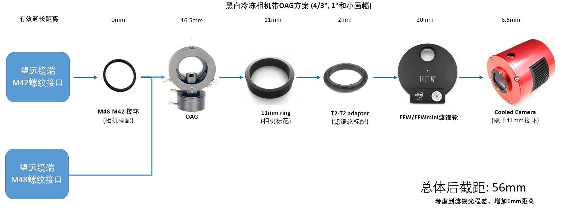 Cooled Mono Camera with OAG solution(中文).jpg