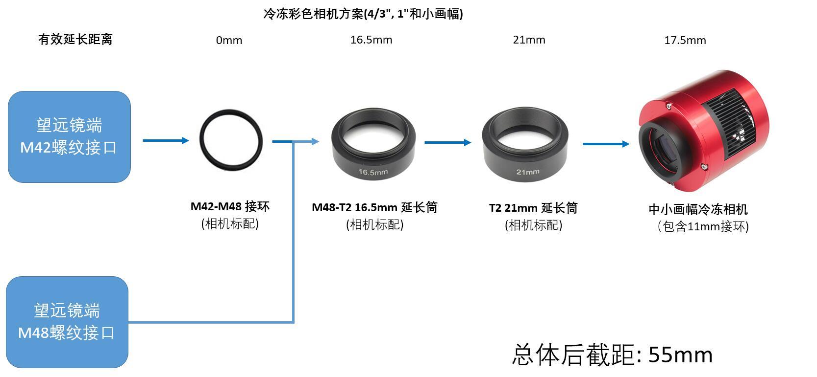 Cooled Color Camera solution(中文).jpg