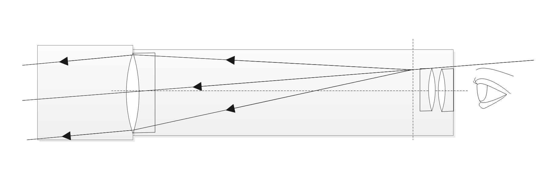 光阑与遮光罩.jpg