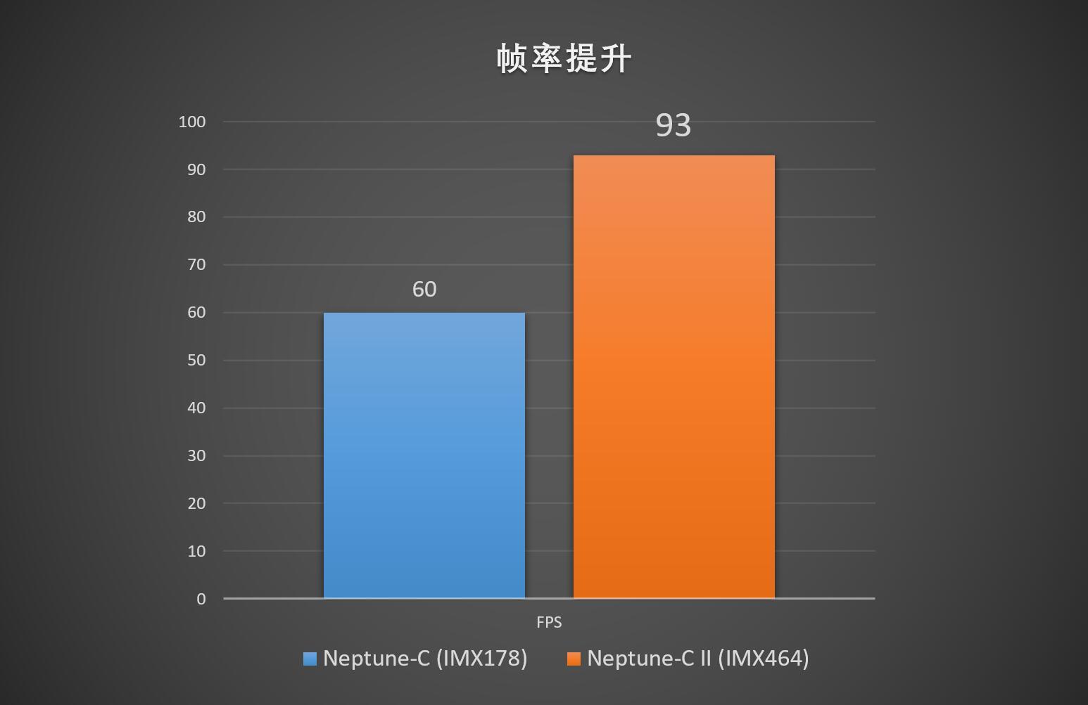 IMX464 VS IMX178 FPS2.jpg