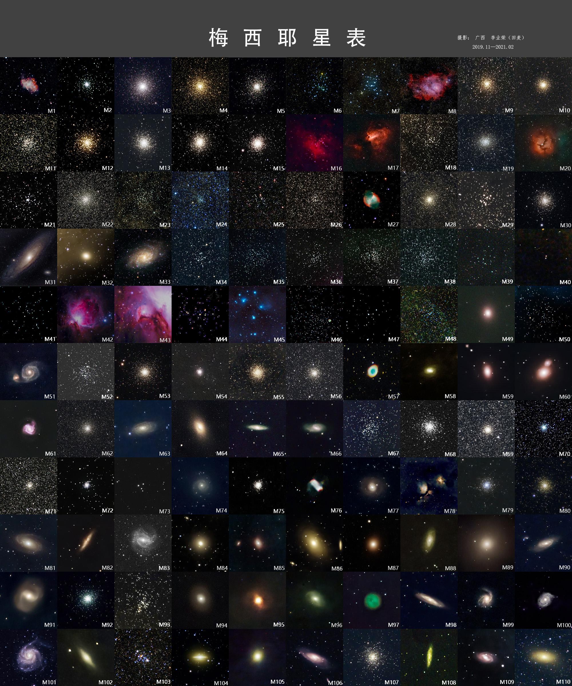 梅西耶星表全表2020-02-21-1.jpg
