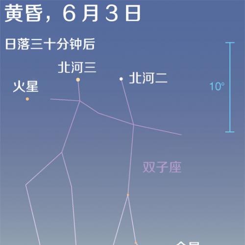 未来一周天象预报(2021.5.30-6.5)